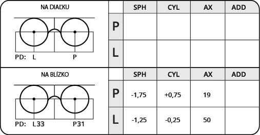 Predpis na dioptrické okuliare