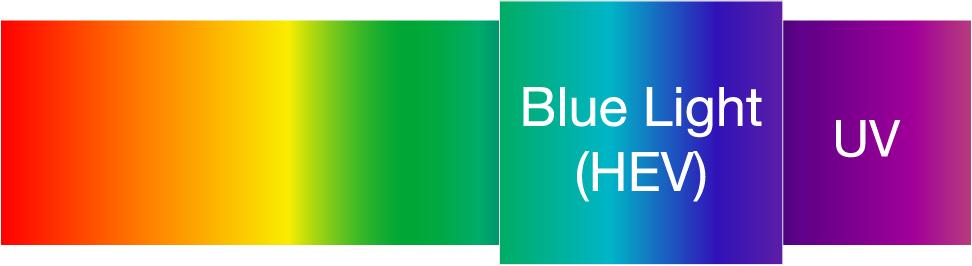 Ľudským okom viditeľná časť farebného spektra