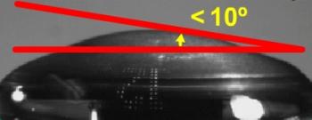 Kontaktný uhol u šošovky po uchovaní v roztoku OPTI-FREE RepleniSH