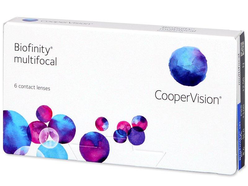 Multifokálne kontaktné šošovky